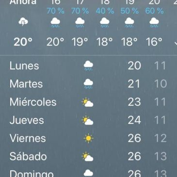 Domingo lluvioso y se espera una semana con clima inestable.